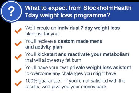 Weight Loss Plan Diet Program Healthy Diet Plan Stockholmdiet
